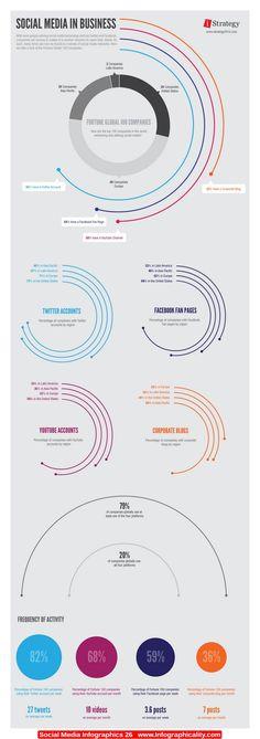 Social Media Infographics 26 - http://infographicality.com/social-media-infographics-26/