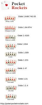 How to play texas hold em poker for dummies