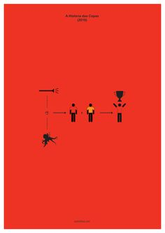 Minimalist Fifa World Cup 2014 Poster Series by Brazilian designer Andre Fidusi.