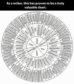 Students need an adjective, and an inspired one at that? Got an adjectives chart for you....