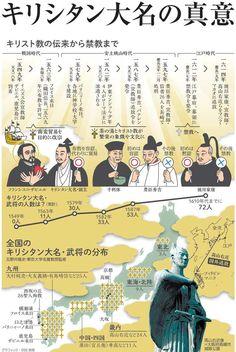 (文化の扉)キリシタン大名の真意 鉄砲・生糸…交易も目当て:朝日新聞デジタル