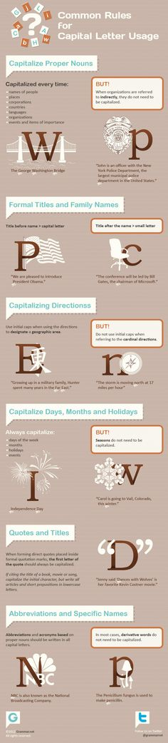 Common Rules for Using Capital Letters - Writers Write