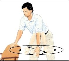 The pendulum is a great exercise t o warm up with. What you want to do is stand with the arm from your shoulder that is frozen dangling down. You can support yourself by holding a wall or the back of a chair. To start the movement slowly make circle