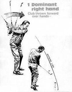 Golf Tips: Golf Clubs: Golf Gifts: Golf Swing Golf Ladies Golf Fashion Golf Rules & Etiquettes Golf Courses: Golf School: Ladies Golf Clubs, Best Golf Clubs, Golf Downswing, Play Golf, Disc Golf, Golf Etiquette, Golf Instructors, Golf Putting Tips, Golf Drivers