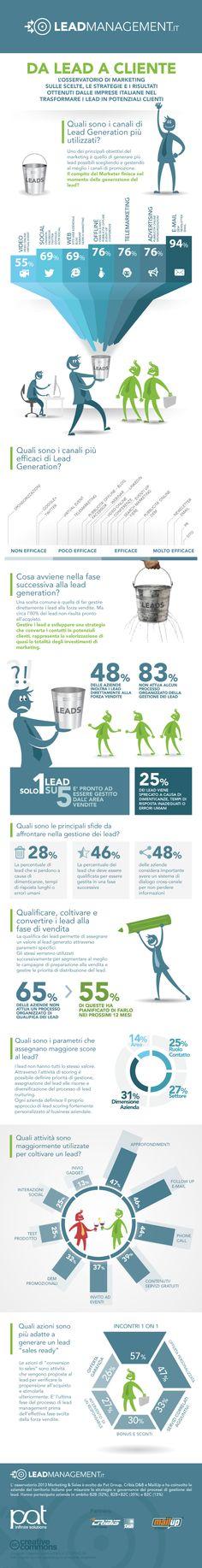 Come le aziende italiane coltivano i contatti commerciali? Lo abbiamo a chiesto ai Responsabili Marketing, Sales e ai CEO di numerose imprese italiane. Ecco i risultati ➪ http://www.leadmanagement.it/infografica-lead-management/