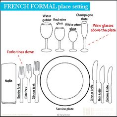 Easy Guide to a Proper Table Setting | Decorating Files | decoratingfiles.com | Set the Table | Pinterest | Proper table setting Easy and Foods  sc 1 st  Pinterest & Easy Guide to a Proper Table Setting | Decorating Files ...
