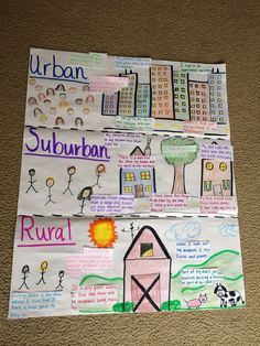 Students sort clues written on notecards into rural suburban or urban, tape, laminate, then hang in the class as a reference. COMMUNITIES