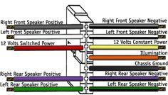 pioneer car stereo wiring harness diagram mechanic 39 s. Black Bedroom Furniture Sets. Home Design Ideas