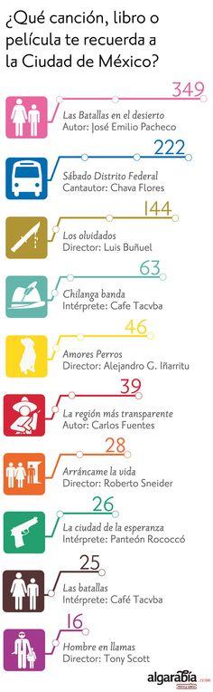 Las mil y un respuestas...  #mexico #musica