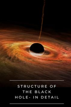 Black Hole Video, Black Hole Gif, Black Holes In Space, Nasa Solar System, Self Compassion, Space And Astronomy, Astrophysics, Interstellar, Space Travel