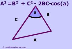 Law Of Cosines Formula