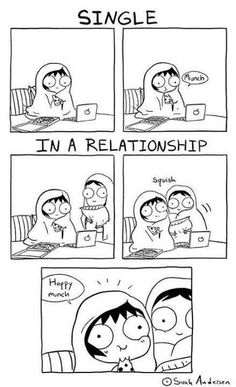 In a relationship funny tumblr [via lolsnaps]