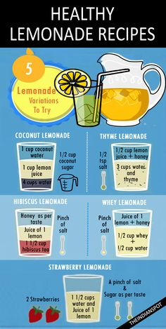 HEALTHY LEMONADE RECIPESfoo