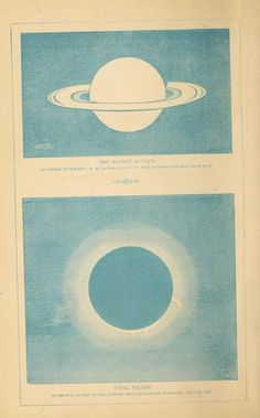 The solar system: a descriptive treatise upon t...