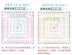 Köşeden Başlamalı Bebek Battaniyesi - Mimuu.com Periodic Table, Bullet Journal, Amigurumi, Ceilings, Periodic Table Chart, Periotic Table