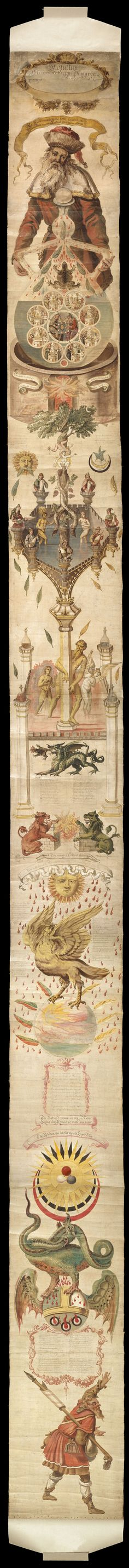 17th Century copy of the Ripley Scroll (originally illustrated by George Ripley, ca. 1460)
