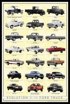 Vintage Trucks Classic Ford Truck Evolution Poster 24 x - Classic Ford Trucks, Ford Pickup Trucks, 4x4 Trucks, Cool Trucks, Lifted Trucks, Diesel Trucks, Lifted Ford, Ford Diesel, Jeep Pickup