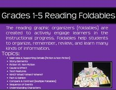 *** Interactive Notebooks teach students to organize and synthesize their thoughts.Included: 15 ELA Foldables (Graphic Organizers)  TOPICS:Story StructureSequence of EventsMain Idea (Fiction & Non-fiction)Compare & ContrastFiction & Non-FictionText FeaturesUnderstanding CharactersWho, What, When, WhereFact & Opinion Cause & EffectEach Item can be viewed separately and are sold individually.