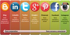 Tono de comunicación en redes sociales