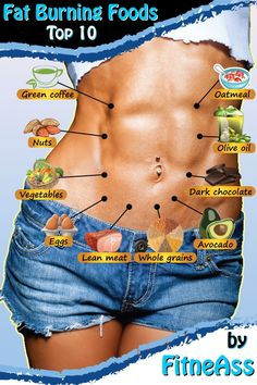 Top 10 Fat Burning Foods That Help You Lose Weight