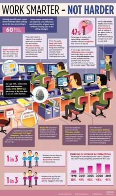 Workplace #Productivity : Work Smarter, Not Harder #infographic