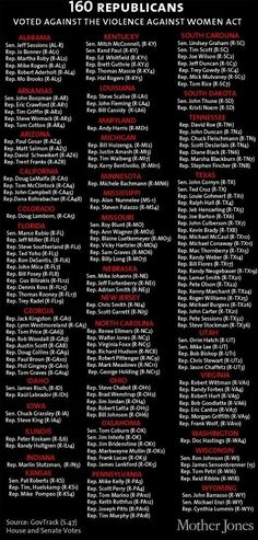 The complete list of all who voted against VAWA, the Violence Against Women Act. Women of America - please remember this when you vote!