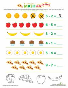 Food Math: Subtraction Fun allows preschoolers to practice simple subtraction by providing picture diagrams of each problem. Subtraction Worksheets, Kindergarten Math Worksheets, Preschool Math, Math Classroom, Math Activities, Subtraction Kindergarten, Montessori Math, Math Books, Math For Kids