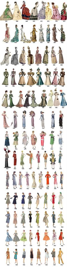 historia moda femenina ilustracion