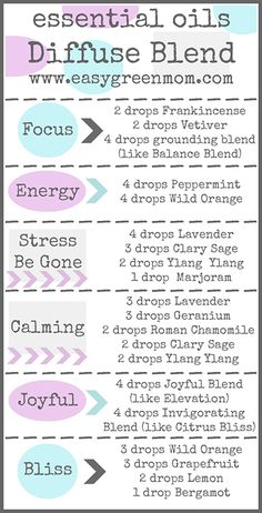 Blends for diffusing essential oil recipe blends