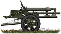 Engines of the Red Army in WW2 - 76mm ZiS-3 Field Gun