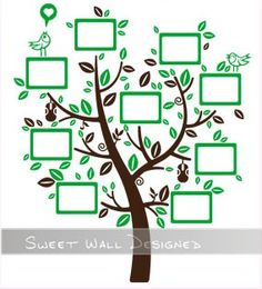On pinterest family tree wall tree wall decals and family trees