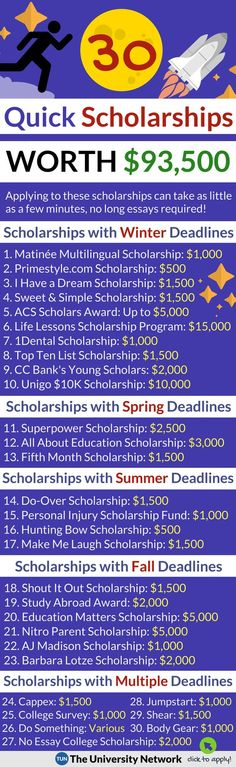 Most of these scholarships will only take a few minutes to apply to!