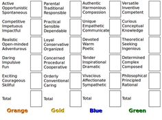 picture relating to 4 Color Personality Test Printable titled Individuality - Legitimate Colours..