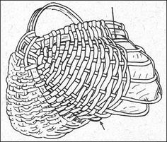 Appalachian Baskets - <b>Step Seven</b>: It was necessary to add two more ribs on each side after the tenth row of weaving.