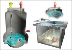 Interruptores de nivel - Ultrasonidos, Vibración, Float y capacitancia de Flowline