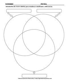 Diagrama de Venn Triple para contrastar y compara similitudes y diferencias.