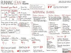 """Running Lean"" by @AshMaurya summarized on one page 