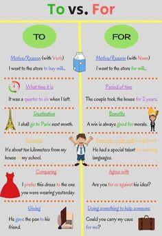 English Help, English Course, English Fun, English Tips, Learn English Words, English Study, English Lessons, English Grammar Pdf, Teaching English Grammar