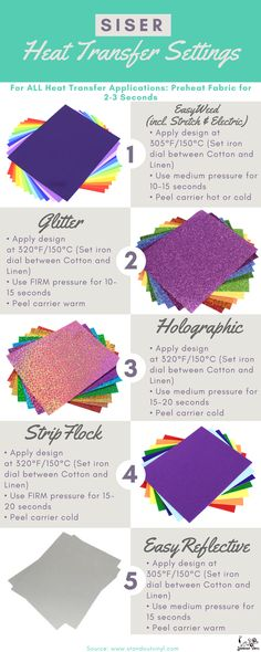 Confused how to apply heat transfer vinyl? Use our heat settings chart to help guide you with temperature, pressure and peel. Cricut Craft Room, Cricut Vinyl, Vinyl Crafts, Vinyl Projects, Shilouette Cameo, Cricut Help, Circuit Crafts, Cricut Tutorials, Cricut Creations
