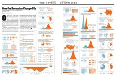 The Nation in Numbers. How the Recession Changed Us. Atlantic-Recession-Infographic