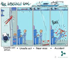 Ikke Sikret Vaerktoej Health And Safety Poster, Safety Posters, Office Safety, Workplace Safety, Hazard Identification, Safety Cartoon, Safety Quotes, Workers Compensation Insurance, Comic Book Layout