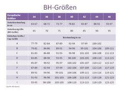 Aus dieser Tabelle für BH-Größen können Sie Ihre passende Größe ermitteln.