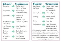 good-consequences-for-behavior-kids.jpg (650×450)