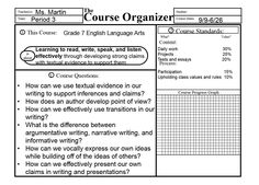 Grade 7 English Language Arts Course Organzier          1 Comment          Kari      Is there any way for me to see this document? I click on it, but nothing happens.              Respond to these comments by visiting Learnist on the web