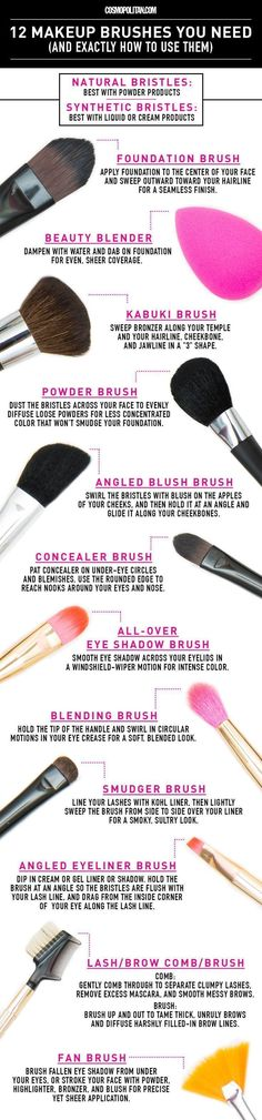 THE BEST MAKEUP BRUSHES GUIDE: http://Cosmopolitan.com rounded up the best and most helpful beauty brushes and makeup tools every girl needs in her arsenal. Here you'll learn how to use each tool and what makeup to use with it. Click through to see beauty tutorials that teach you the best way to apply makeup and use these must-have brushes including a foundation brush, beauty blender, powder brush, angled blush brush, concealer brush, blender brush, eyeshadow brush, and more.