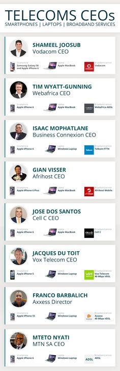 The one thing South Africa's telecoms CEOs have in common Cello, The One, Infographics, South Africa, Infographic, Cellos, Info Graphics, Visual Schedules