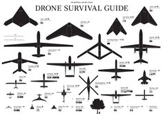 Drone Survival Guide | source: http://dronesurvivalguide.org/ | see also: (1) http://www.pinterest.com/pin/92675704804562995/ (2) http://www.pinterest.com/pin/92675704804563000/ (3) http://www.pinterest.com/pin/92675704804741144/