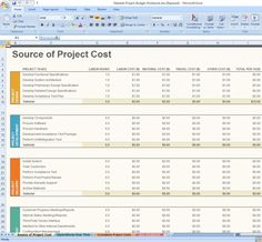 weekly status report format excel free download project status