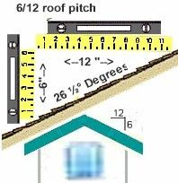 5 12 Roof Pitch Deatails Pitched Roof Roof Pitch