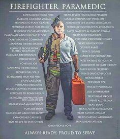 Firefighter Paramedic